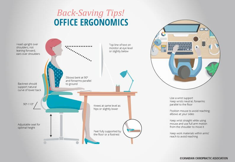 Setting up your Home Office Your spine will thank you!